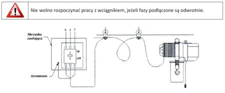 IMPROWEGLE Wciągnik łańcuchowy elektryczny ze stali nierdzewnej inox ELW INOX 0,25 (udźwig: 0,25 T, wysokość podnoszenia: 3 m) 33948576