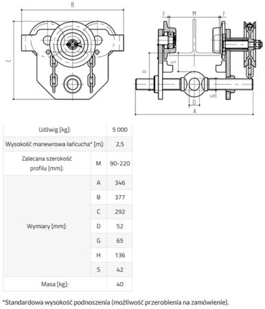 IMPROWEGLE Wóżek do podwieszania i przesuwania wciągników po dwuteowniku POB 5 (udźwig: 5 T, szerokość profilu: 90-220 mm) 33917063
