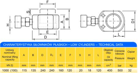 Siłownik płaski (wysokość podnoszenia min/max: 115/135mm, udźwig: 100T) 62725771