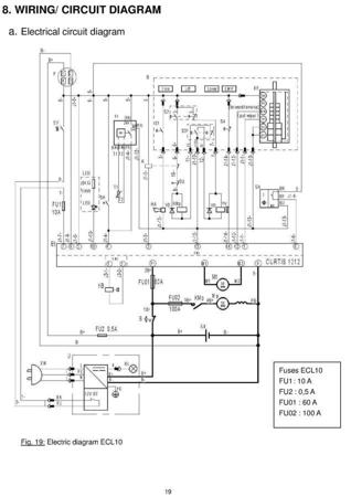 Wózek paletowy elektryczny GermanTech (udźwig: 1000 kg, długość wideł: 1150 mm, wysokość podnoszenia: 1600 mm) 99746696