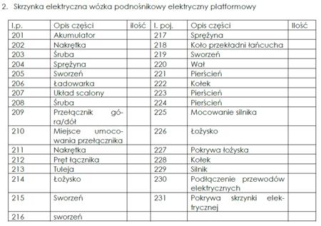 Wózek podnośnikowy elektryczny platformowy (udźwig: 150 kg, wymiary platformy: 470x600 mm, podnoszenie min/max: 130-1500 mm) 0301628